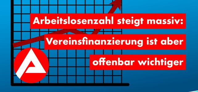 Zahl der Kurzarbeiter und Arbeitslosen in Sachsen Anhalt steigt massiv – Vereinsfinanzierung ist aber offenbar wichtiger