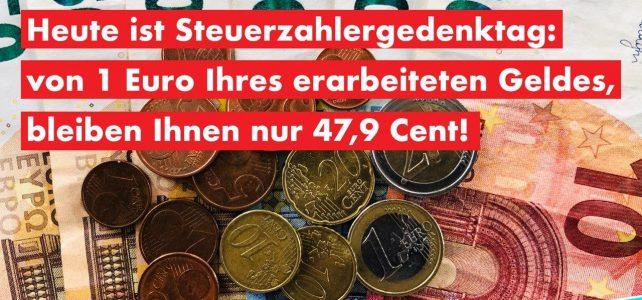 Heute ist Steuerzahlergedenktag – von 1 Euro bleiben nur 47,9 Cent